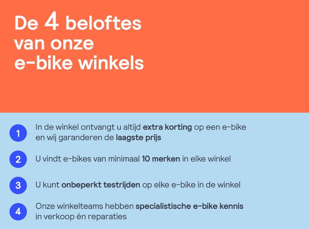Winkelgaranties van Fietsenwinkel.nl