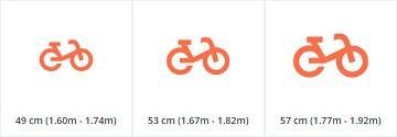 Framematen op fietsenpagina